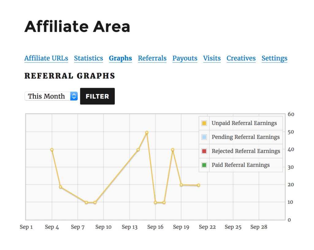 affiliate-area-graphs-1024x815