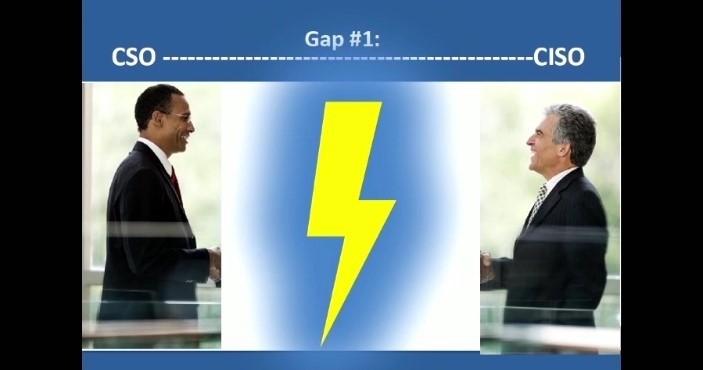 David Kalson – 5 Gaps in Crisis Preparedness and Crisis Management